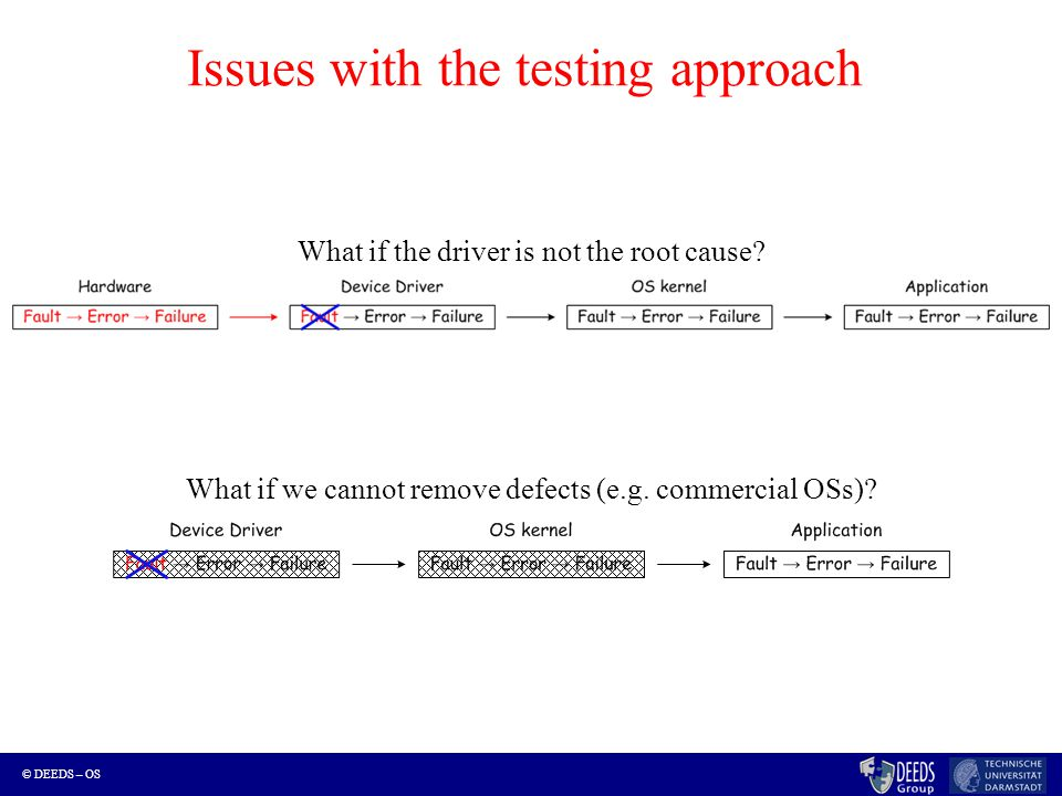© DEEDS – OS Issues with the testing approach What if the driver is not the root cause.