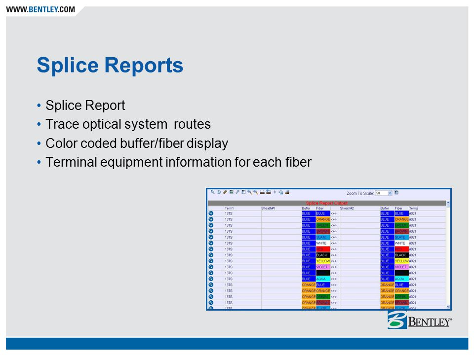 Splice Reports Splice Report Trace optical system routes Color coded buffer/fiber display Terminal equipment information for each fiber