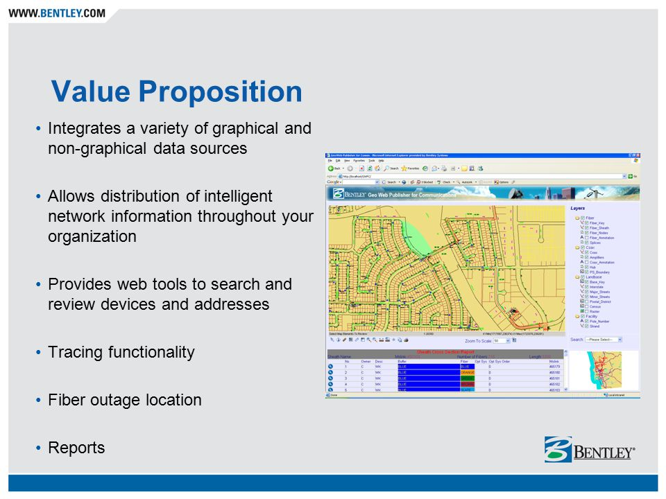 Value Proposition Integrates a variety of graphical and non-graphical data sources Allows distribution of intelligent network information throughout your organization Provides web tools to search and review devices and addresses Tracing functionality Fiber outage location Reports