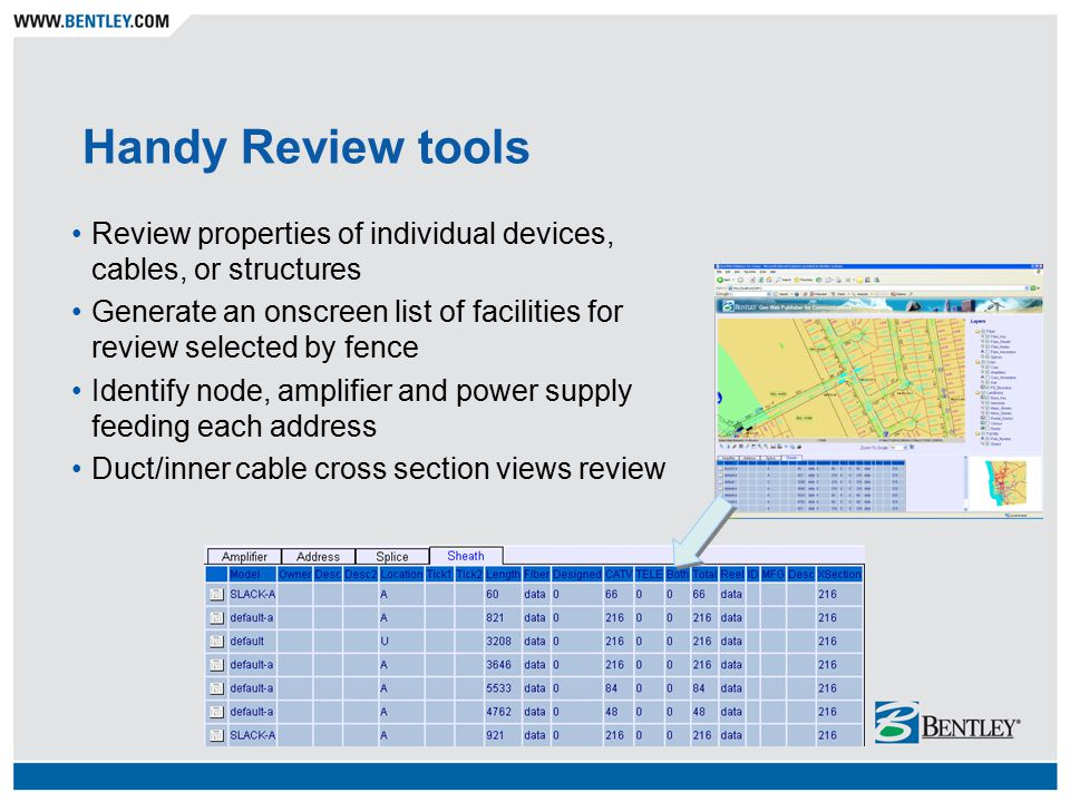 Handy Review tools Review properties of individual devices, cables, or structures Generate an onscreen list of facilities for review selected by fence Identify node, amplifier and power supply feeding each address Duct/inner cable cross section views review