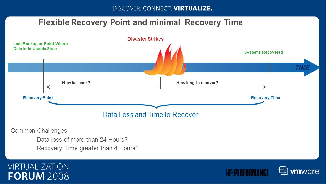 Data Loss and Time to Recover TIME Disaster Strikes How far back How long to recover.