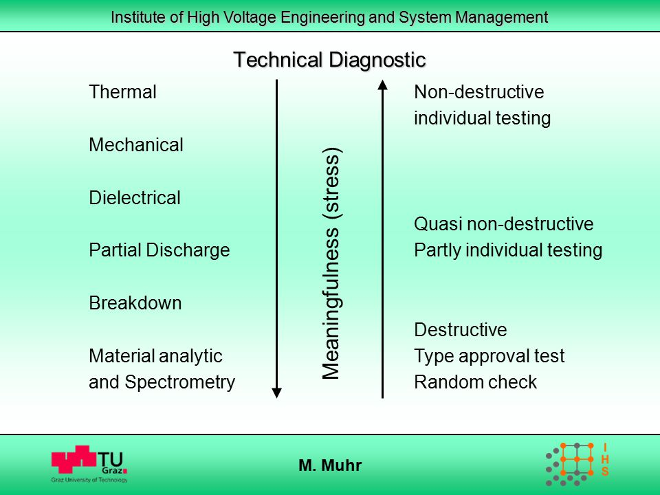 Institute of High Voltage Engineering and System Management M. Muhr Technical Diagnostic Thermal Mechanical Dielectrical Partial Discharge Breakdown M