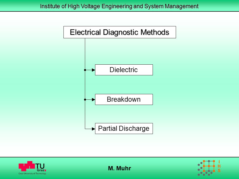 Institute of High Voltage Engineering and System Management M. Muhr Electrical Diagnostic Methods Partial Discharge Breakdown Dielectric