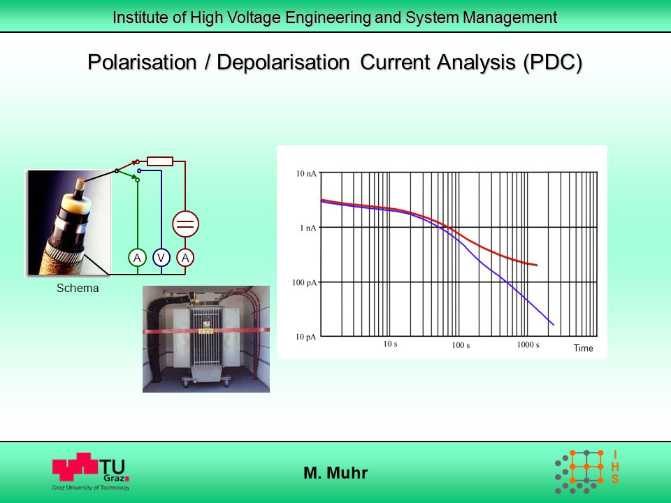 Institute of High Voltage Engineering and System Management M. Muhr Polarisation / Depolarisation Current Analysis (PDC) VAA Polarisation Depolarisati