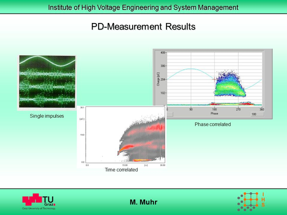 Institute of High Voltage Engineering and System Management M. Muhr PD-Measurement Results Phase correlated Single impulses Time correlated