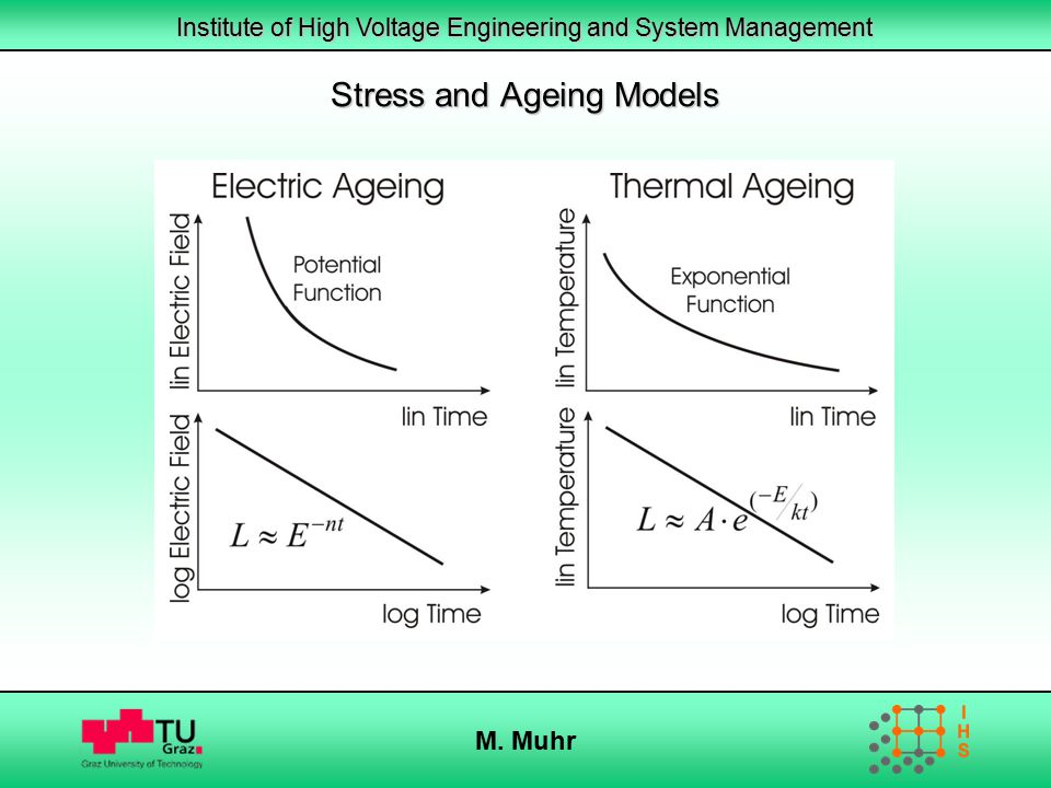 Institute of High Voltage Engineering and System Management M. Muhr Breakdown Diagnostic HV-AC