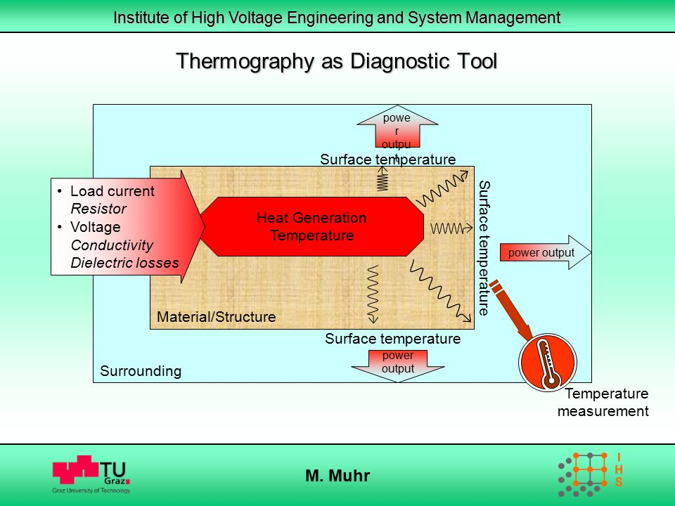 Institute of High Voltage Engineering and System Management M. Muhr Thermography as Diagnostic Tool Material/Structure Heat Generation Temperature Sur