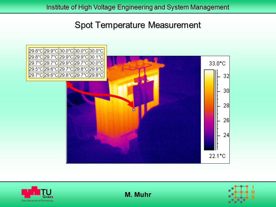 Institute of High Voltage Engineering and System Management M. Muhr Spot Temperature Measurement Transformer 29.8°C29.7°C29.8°C 29.6°C29.7°C 29.9°C29.