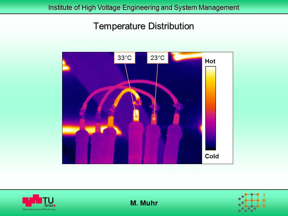 Institute of High Voltage Engineering and System Management M. Muhr Temperature Distribution Hot Cold 33°C23°C
