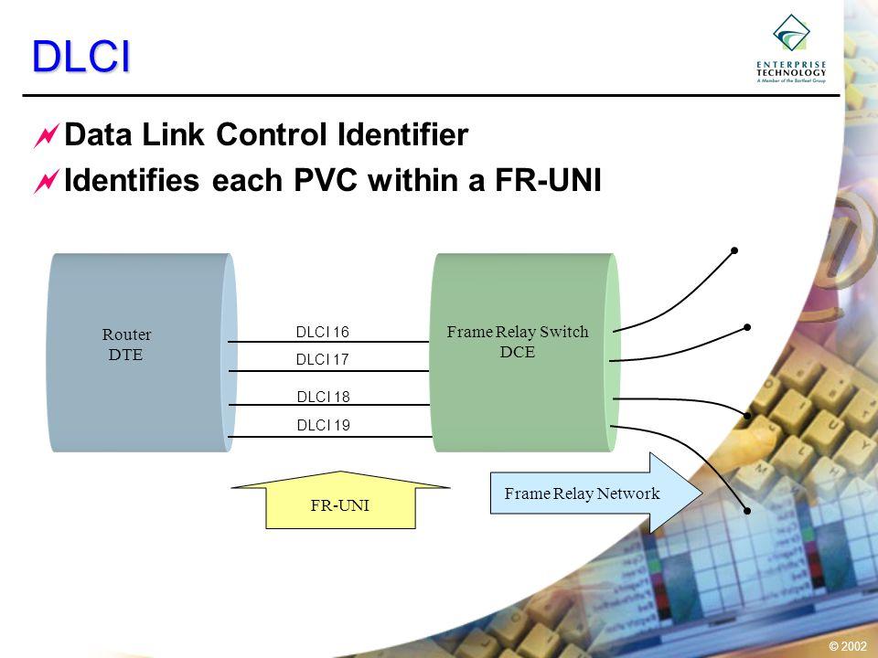 © 2002DLCI  Data Link Control Identifier  Identifies each PVC within a FR-UNI Router DTE DLCI 16 DLCI 17 DLCI 18 DLCI 19 Frame Relay Switch DCE FR-UNI Frame Relay Network