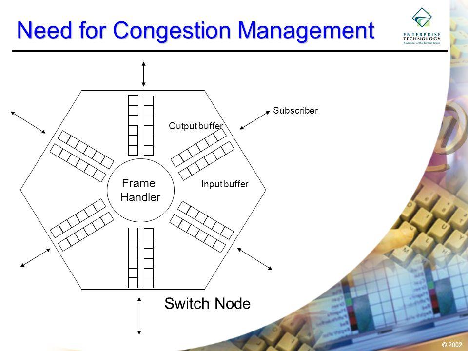 © 2002 Need for Congestion Management Input buffer Output buffer Subscriber Frame Handler Switch Node