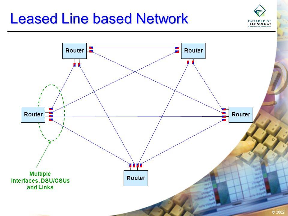 © 2002 Traffic Management using CIR and DE bit # of Bits Transmitted Time TcTc BcBc B c + B e CIR Access Rate Frame 1 DE = 0 Frame 2 DE = 0 Frame 3 DE = 1 Frame 4 Discarded