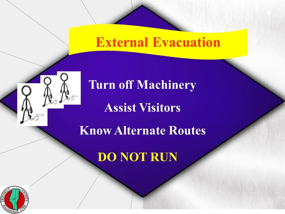 NOTICE TO EVACUATE Alarm System Public Address System Emergency Telephone Call Verbally by Supervision.