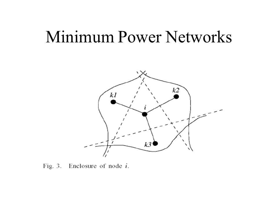 Minimum Power Networks