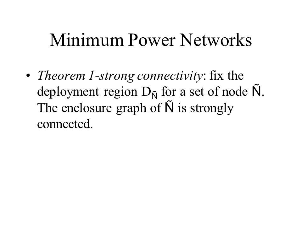 Minimum Power Networks Theorem 1-strong connectivity: fix the deployment region D Ñ for a set of node Ñ. The enclosure graph of Ñ is strongly connecte