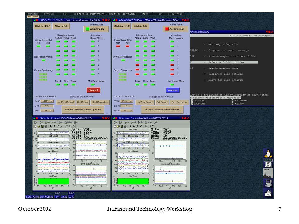 October 2002Infrasound Technology Workshop7