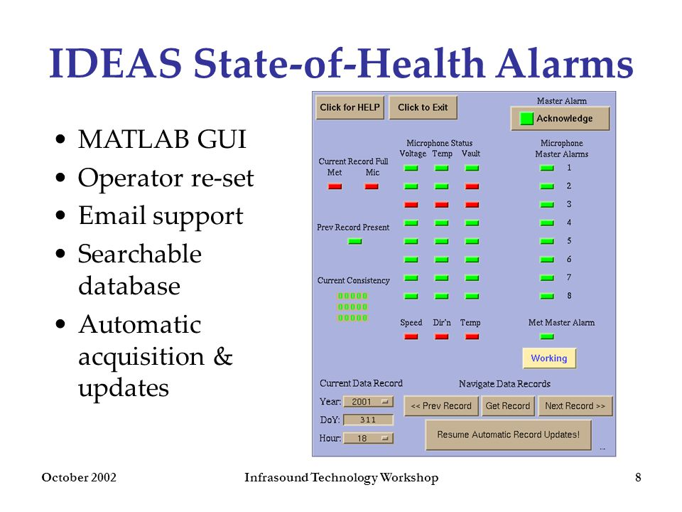 October 2002Infrasound Technology Workshop8 IDEAS State-of-Health Alarms MATLAB GUI Operator re-set Email support Searchable database Automatic acquisition & updates
