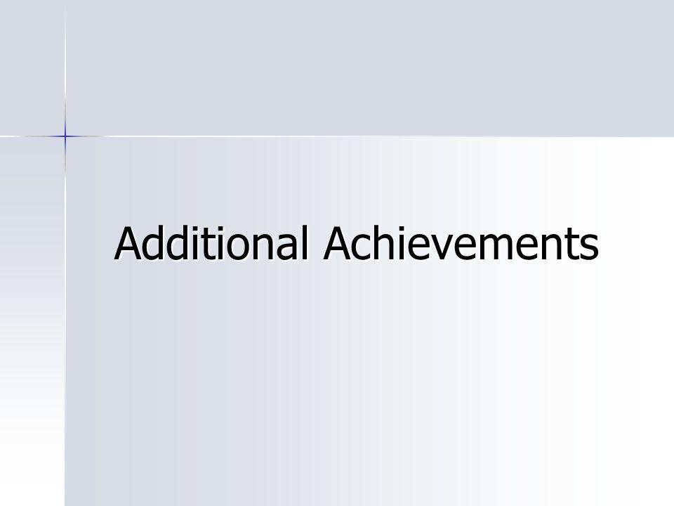 Additional Achievements