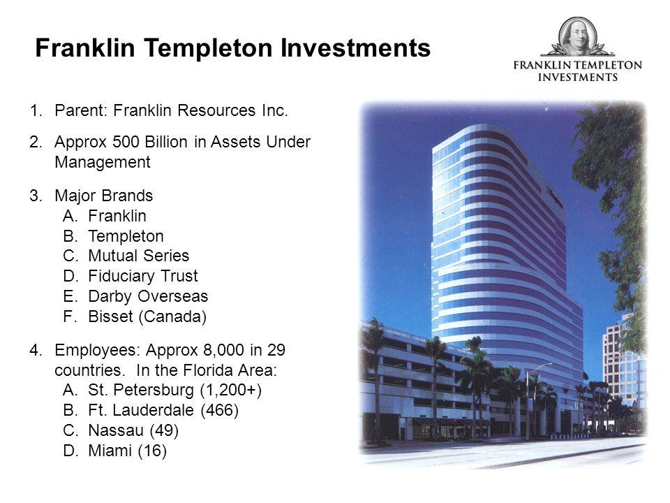 Franklin Templeton Investments 1.Parent: Franklin Resources Inc. 2.Approx 500 Billion in Assets Under Management 3.Major Brands A.Franklin B.Templeton