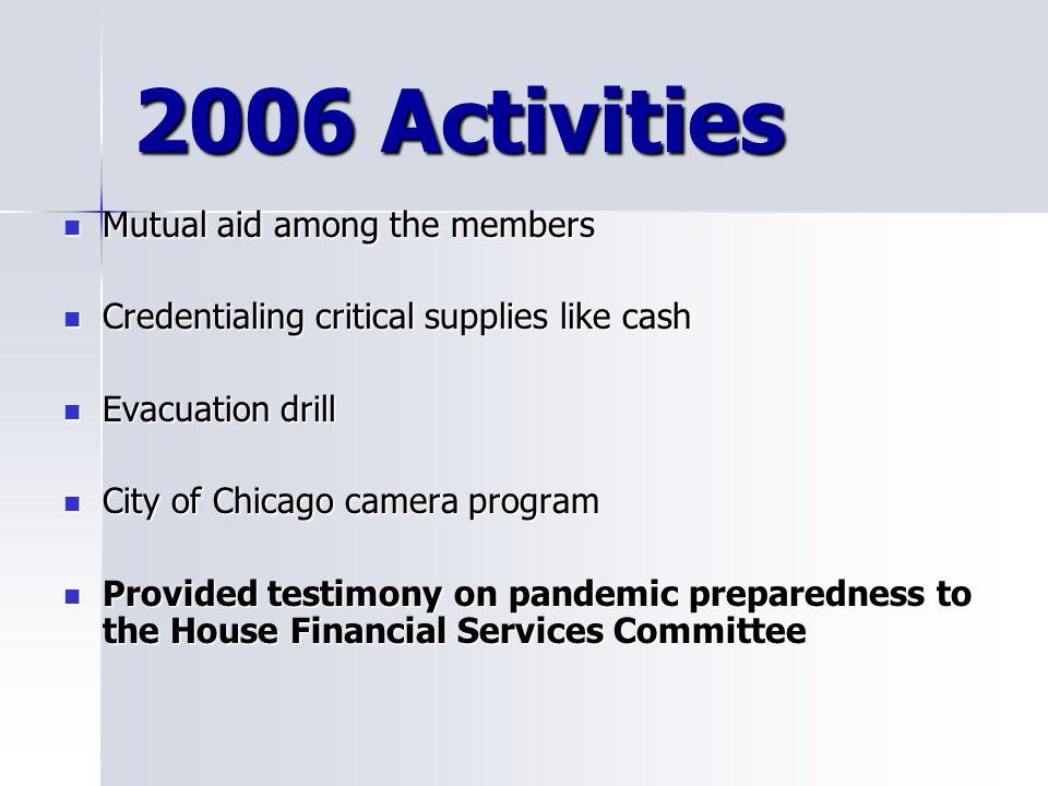 2006 Activities Mutual aid among the members Mutual aid among the members Credentialing critical supplies like cash Credentialing critical supplies li