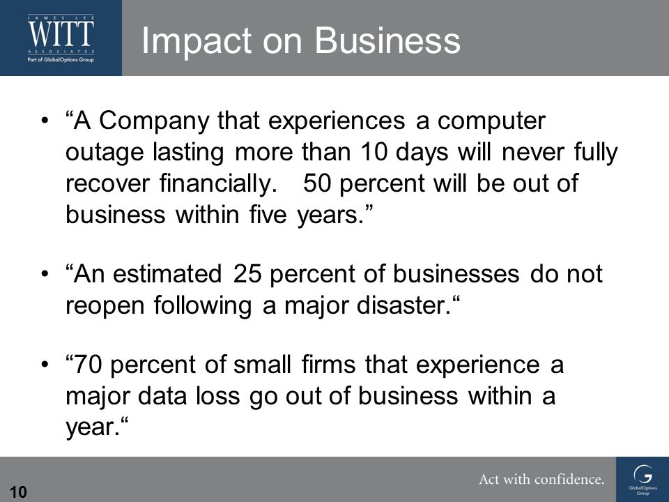 10 Impact on Business A Company that experiences a computer outage lasting more than 10 days will never fully recover financially.