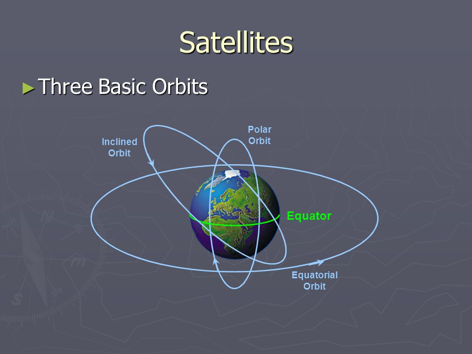 (Ka-Band) C-BandKu-Band Satellite Communication ► Why C- and Ku-band.