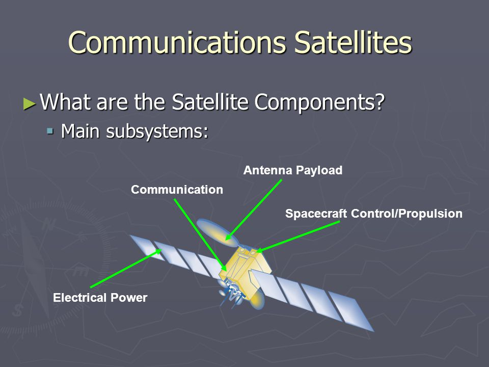 E/S Distance between 2-degree Satellites: ~ 1200 km Distance between 3-degree Satellites: ~ 1900 km S/C 1 S/C 2 2° 35,786 Km 3° S/C 3 Communications Satellites ► Spacing  Why is the satellite spacing important.