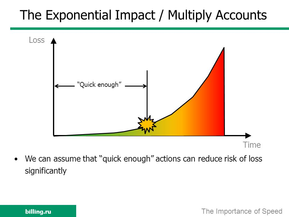 billing.ru The Exponential Impact / Multiply Accounts Loss Time We can assume that quick enough actions can reduce risk of loss significantly Quick enough The Importance of Speed