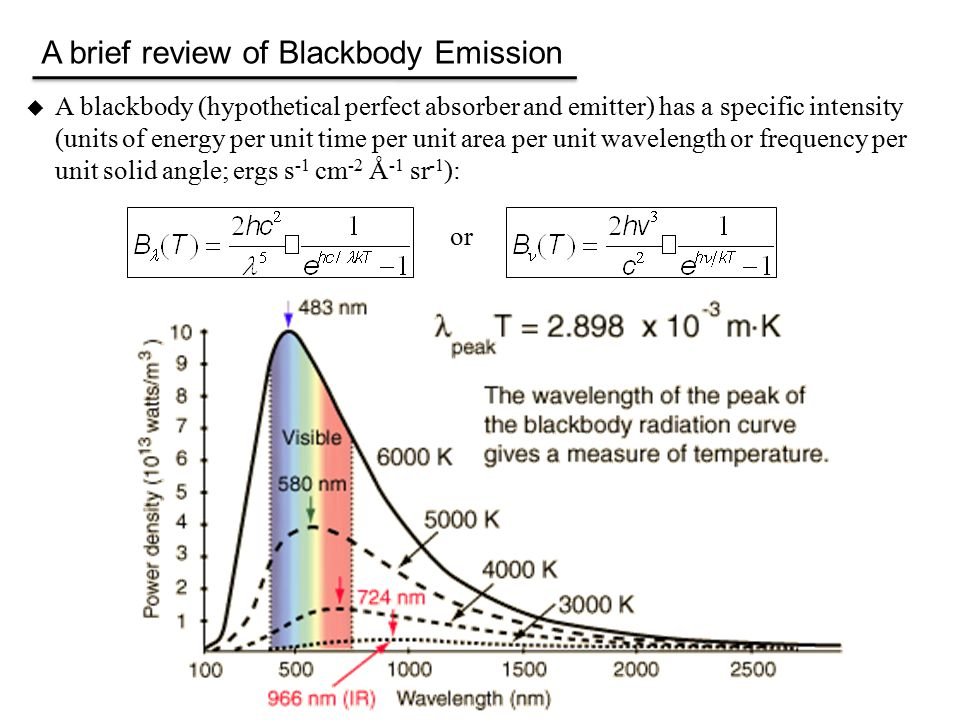 A brief review of Blackbody Emission  A blackbody (hypothetical perfect absorber and emitter) has a specific intensity (units of energy per unit time per unit area per unit wavelength or frequency per unit solid angle; ergs s -1 cm -2 Å -1 sr -1 ): or
