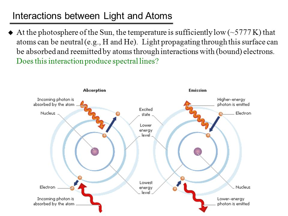  At the photosphere of the Sun, the temperature is sufficiently low (~5777 K) that atoms can be neutral (e.g., H and He). Light propagating through t