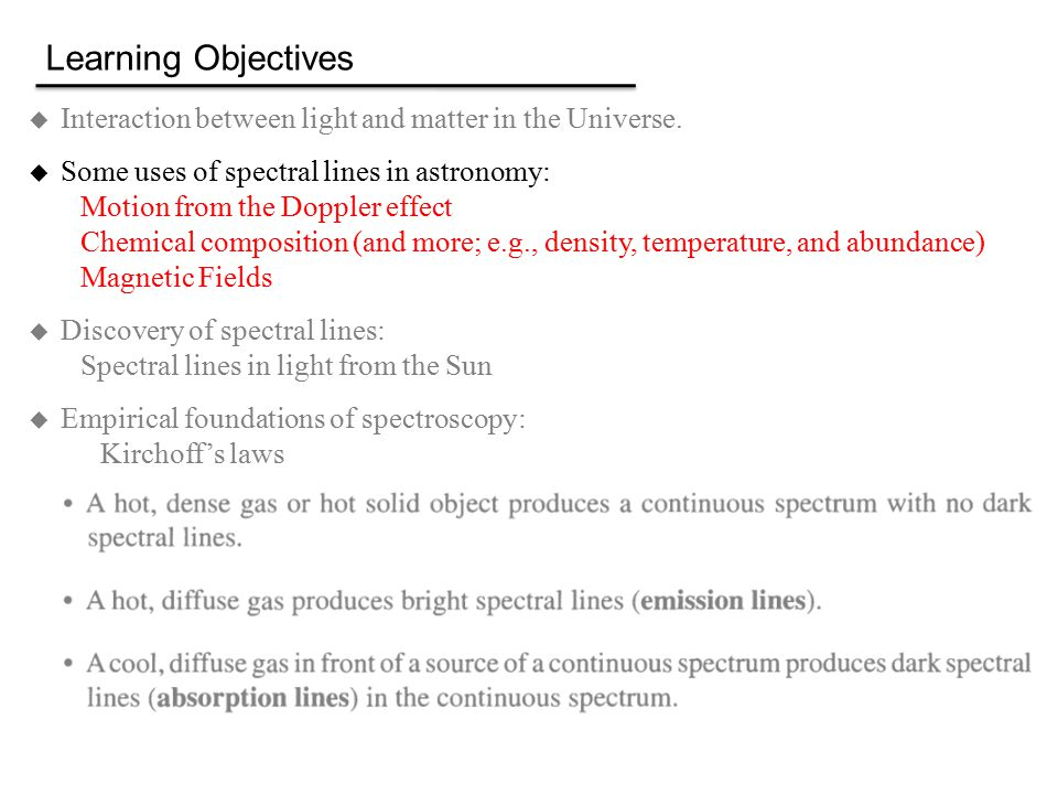 Learning Objectives  Interaction between light and matter in the Universe.