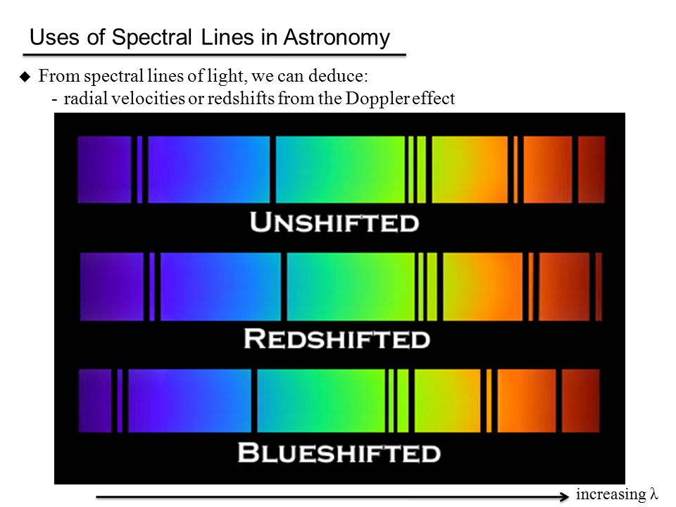 Uses of Spectral Lines in Astronomy  From spectral lines of light, we can deduce: -radial velocities or redshifts from the Doppler effect increasing λ
