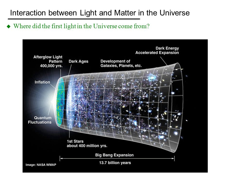  Where did the first light in the Universe come from? -Big Bang -nuclear fusion in stars -exploding stars (supernova explosions) -cooling stellar rem