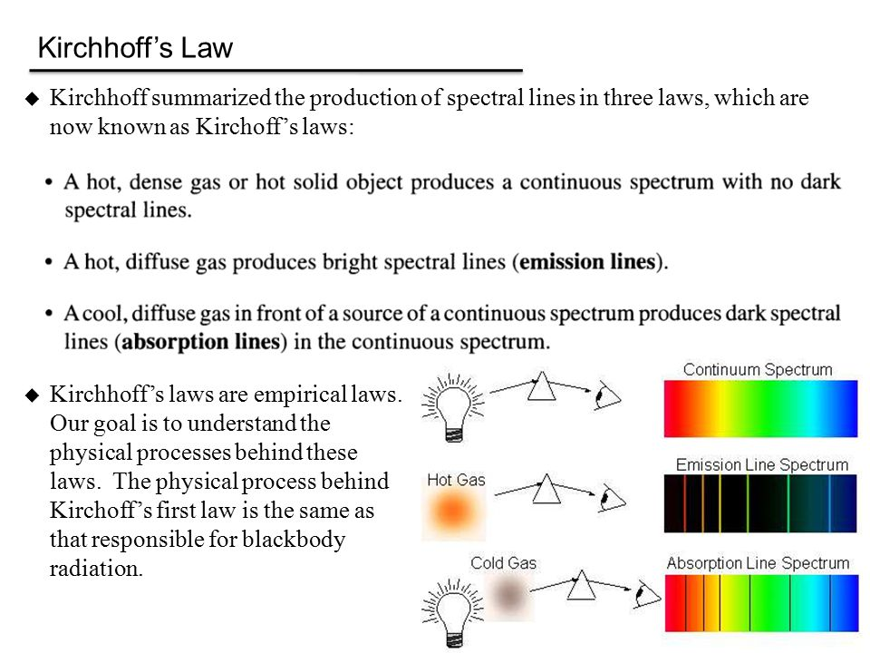 Kirchhoff's Law  Kirchhoff summarized the production of spectral lines in three laws, which are now known as Kirchoff's laws:  Kirchhoff's laws are