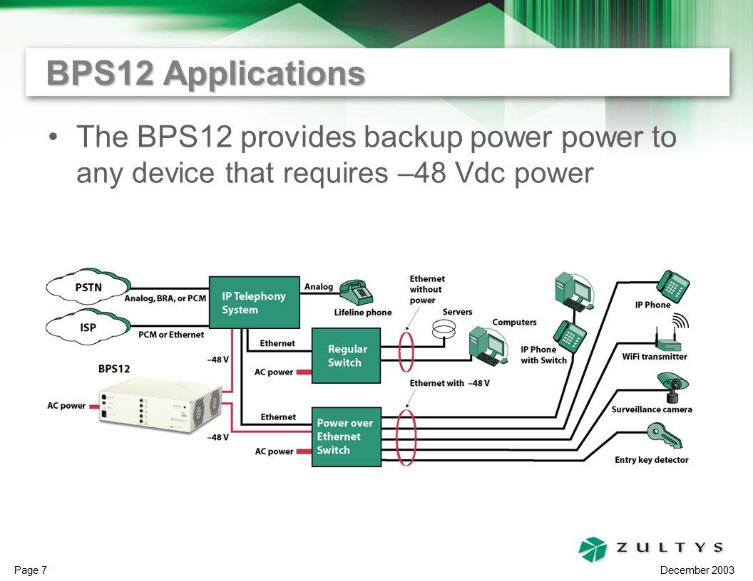 December 2003 Page 7 BPS12 Applications The BPS12 provides backup power power to any device that requires –48 Vdc power