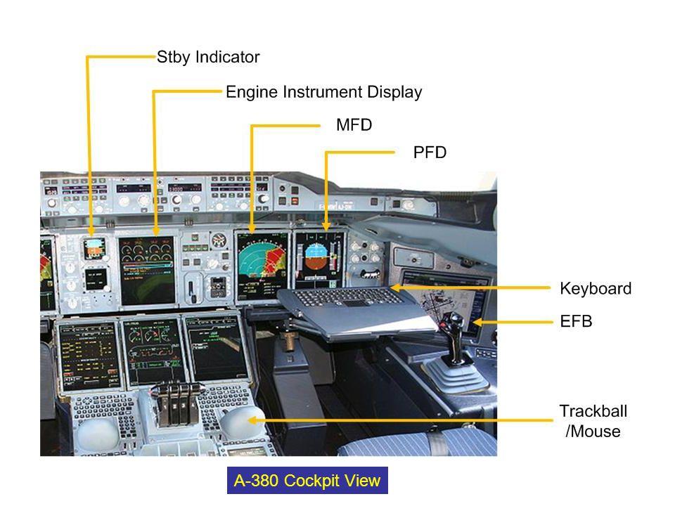 A-380 Cockpit View