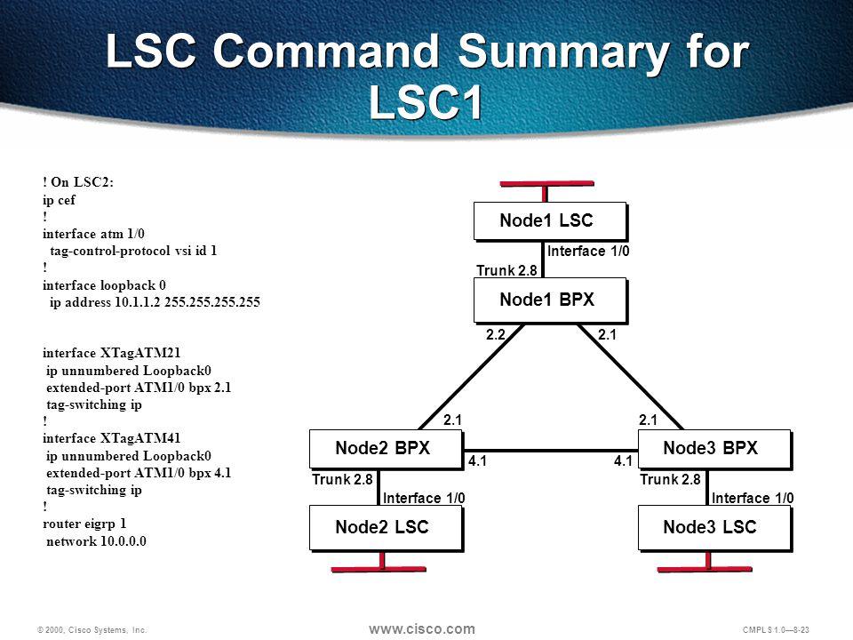 © 2000, Cisco Systems, Inc. www.cisco.com CMPLS 1.0—8-23 LSC Command Summary for LSC1 .