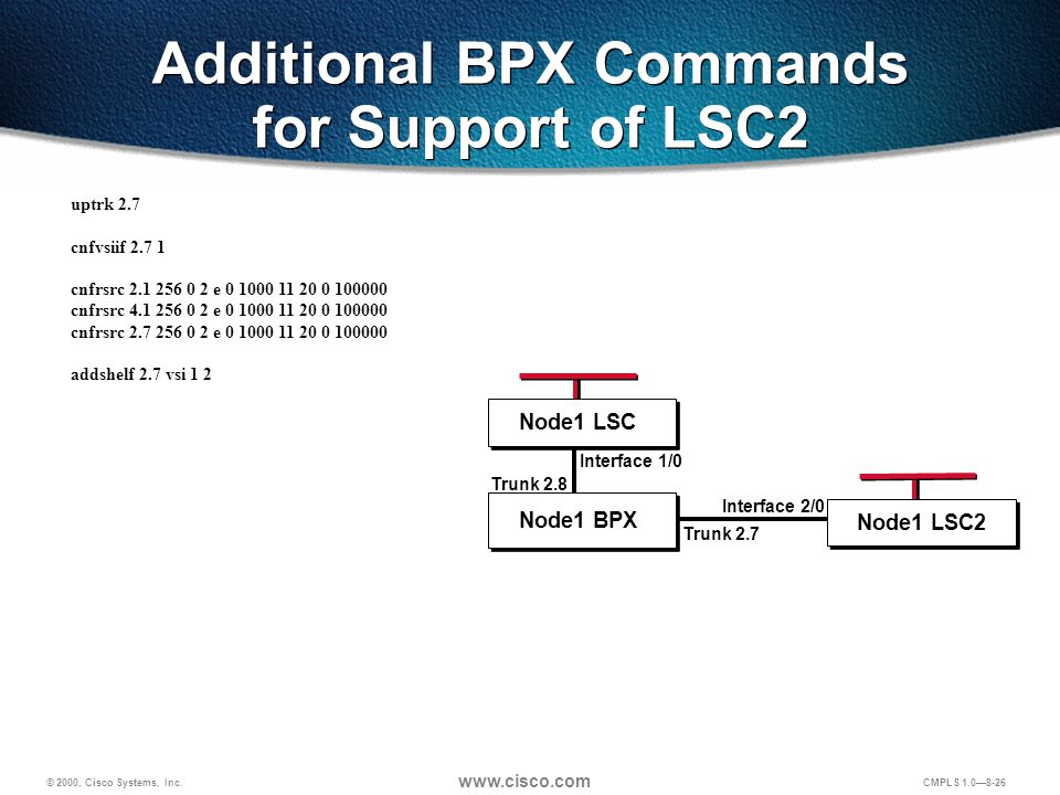 © 2000, Cisco Systems, Inc. www.cisco.com CMPLS 1.0—8-26 Additional BPX Commands for Support of LSC2 uptrk 2.7 cnfvsiif 2.7 1 cnfrsrc 2.1 256 0 2 e 0