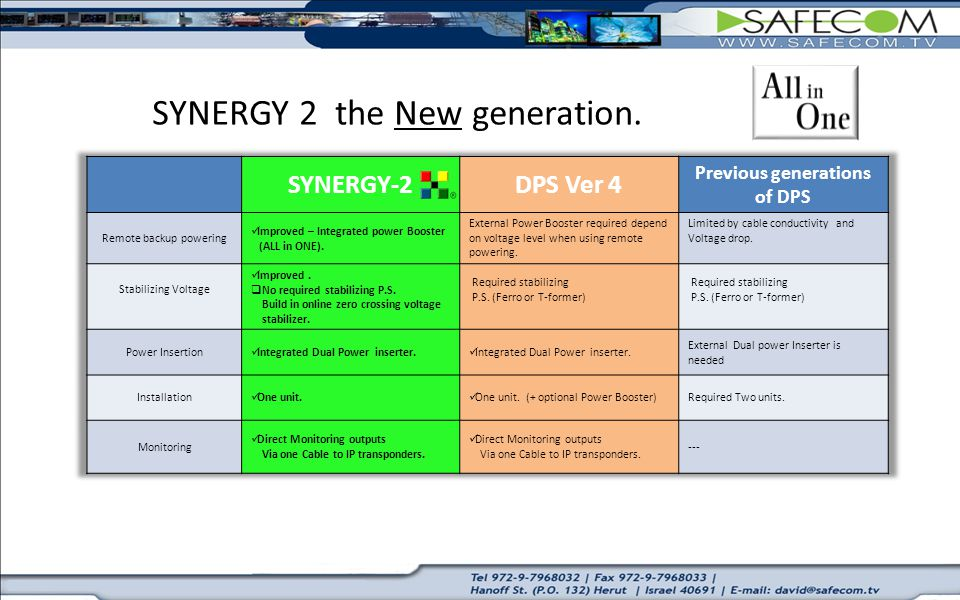 SYNERGY 2 the New generation.