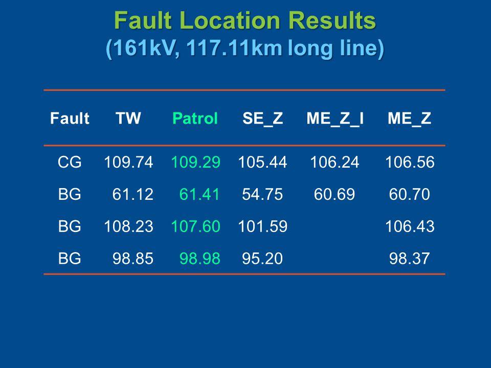 FaultTWPatrolSE_ZME_Z_IME_Z CG109.74109.29105.44106.24106.56 BG 61.12 61.4154.7560.6960.70 BG108.23107.60101.59106.43 BG 98.85 98.9895.2098.37 Fault Location Results (161kV, 117.11km long line)