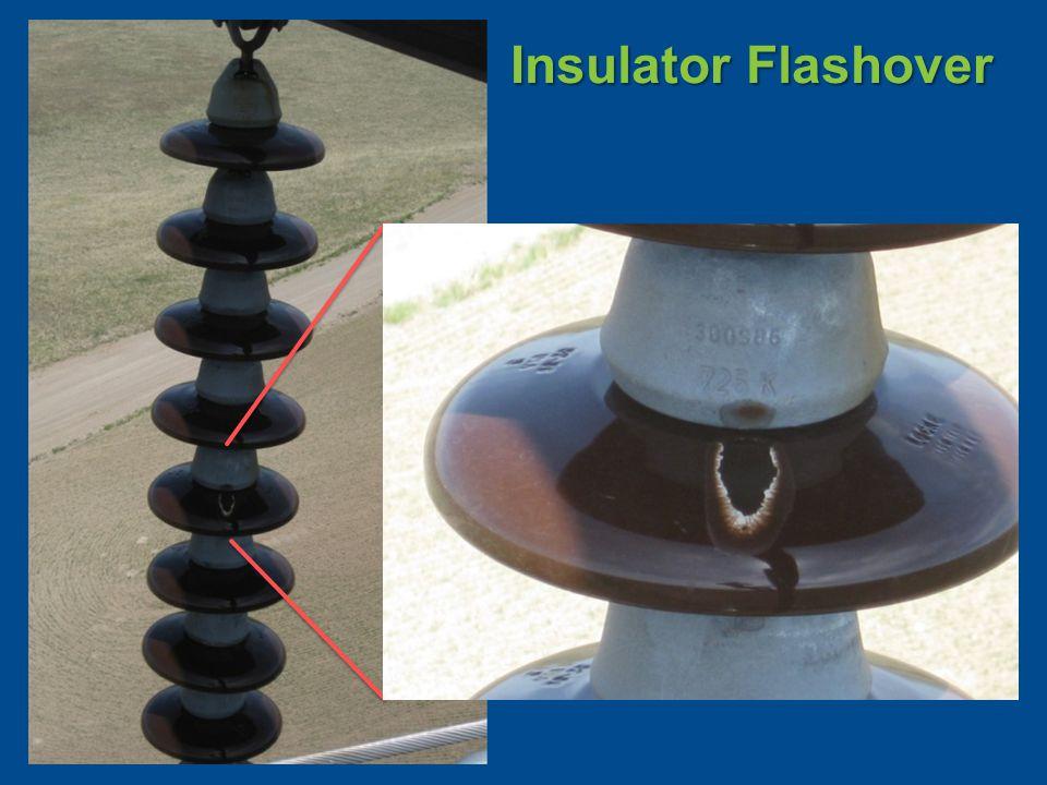 Insulator Flashover