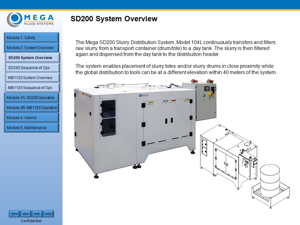 Confidential SD200 Sequence of Ops SD200 System Overview MB1120 System Overview MB1120 Sequence of Ops Module 1: Safety Module 2: System Overview Module 4: Alarms Module 5: Maintenance Module 3A: SD200 Operation Module 3B: MB1120 Operation SD200 System Overview The Mega SD200 Slurry Distribution System, Model 104L continuously transfers and filters raw slurry from a transport container (drum/tote) to a day tank.