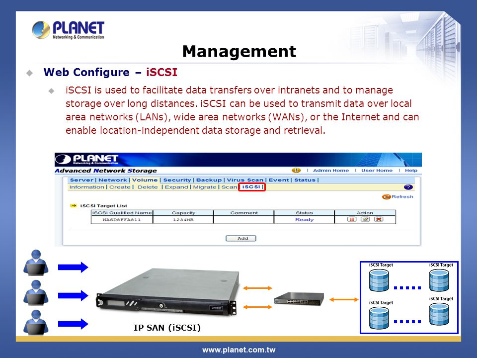 Management  Web Configure – iSCSI IP SAN (iSCSI)  iSCSI is used to facilitate data transfers over intranets and to manage storage over long distances.
