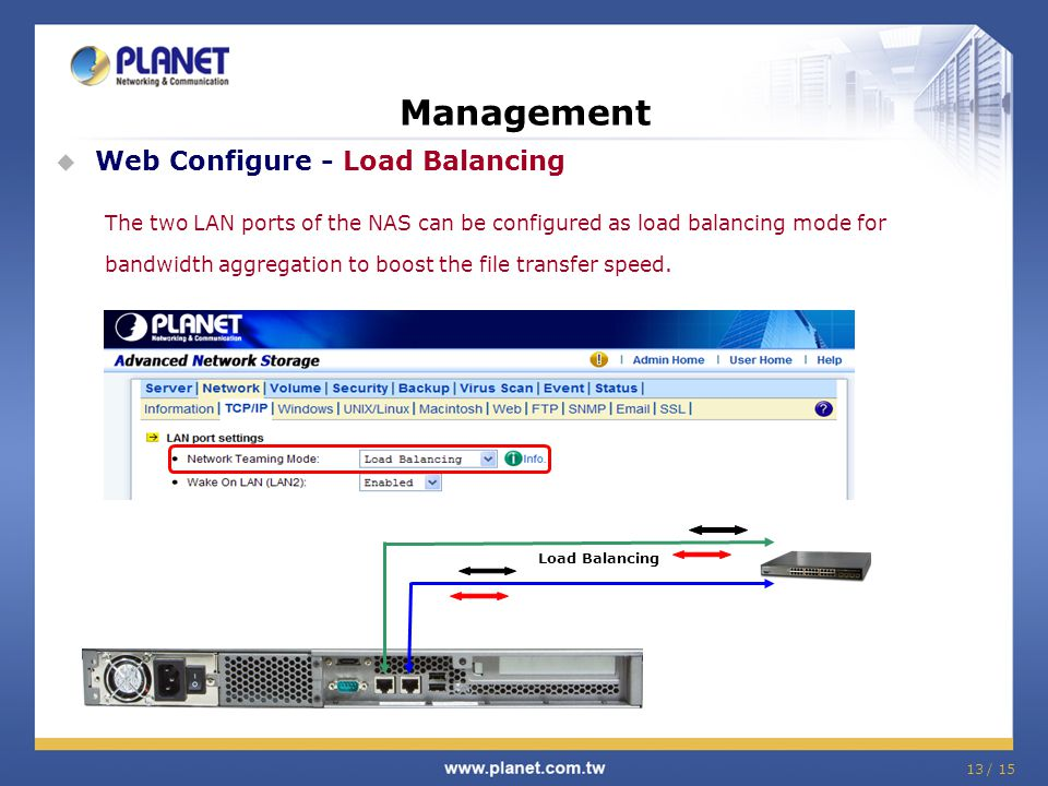 13 / 15 Management  Web Configure - Load Balancing The two LAN ports of the NAS can be configured as load balancing mode for bandwidth aggregation to boost the file transfer speed.