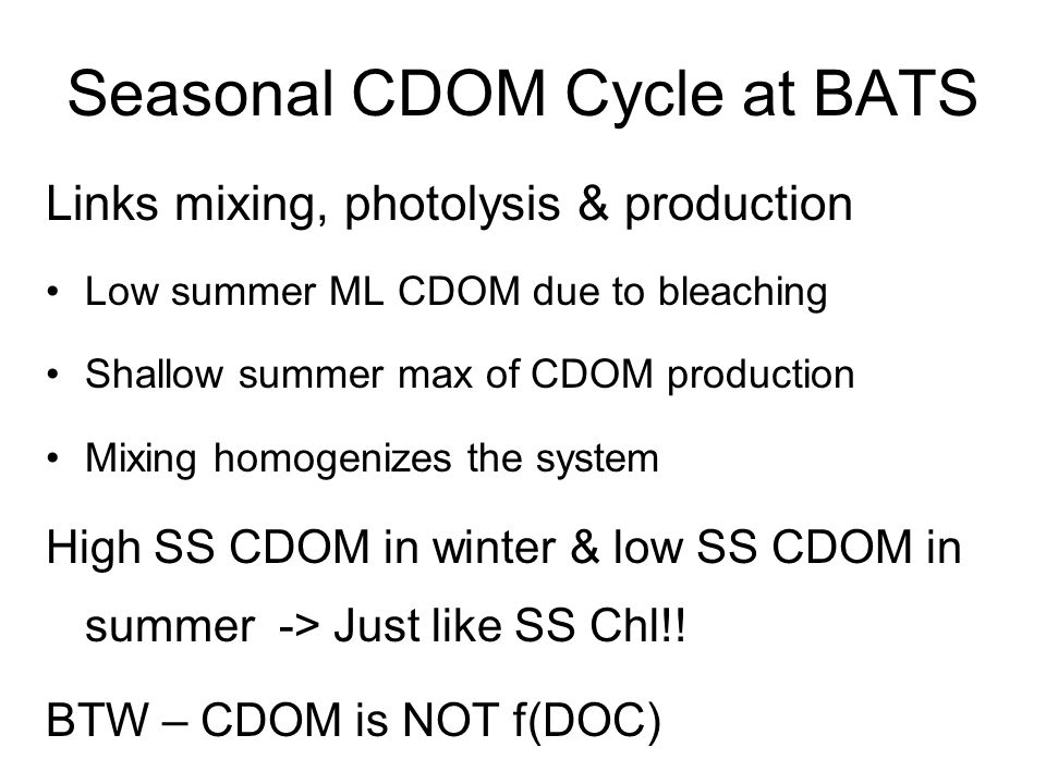 Seasonal CDOM Cycle at BATS Links mixing, photolysis & production Low summer ML CDOM due to bleaching Shallow summer max of CDOM production Mixing hom