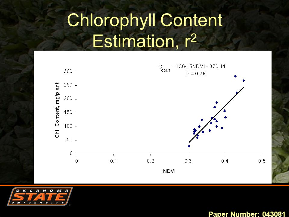 Chlorophyll Content Estimation, r 2 Paper Number: 043081 EstimatorC content vs.