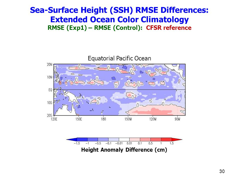 30 Sea-Surface Height (SSH) RMSE Differences: Extended Ocean Color Climatology RMSE (Exp1) – RMSE (Control): CFSR reference Height Anomaly Difference (cm) Equatorial Pacific Ocean