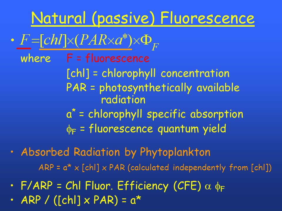 Natural (passive) Fluorescence where F = fluorescence [chl] = chlorophyll concentration PAR = photosynthetically available radiation a * = chlorophyll