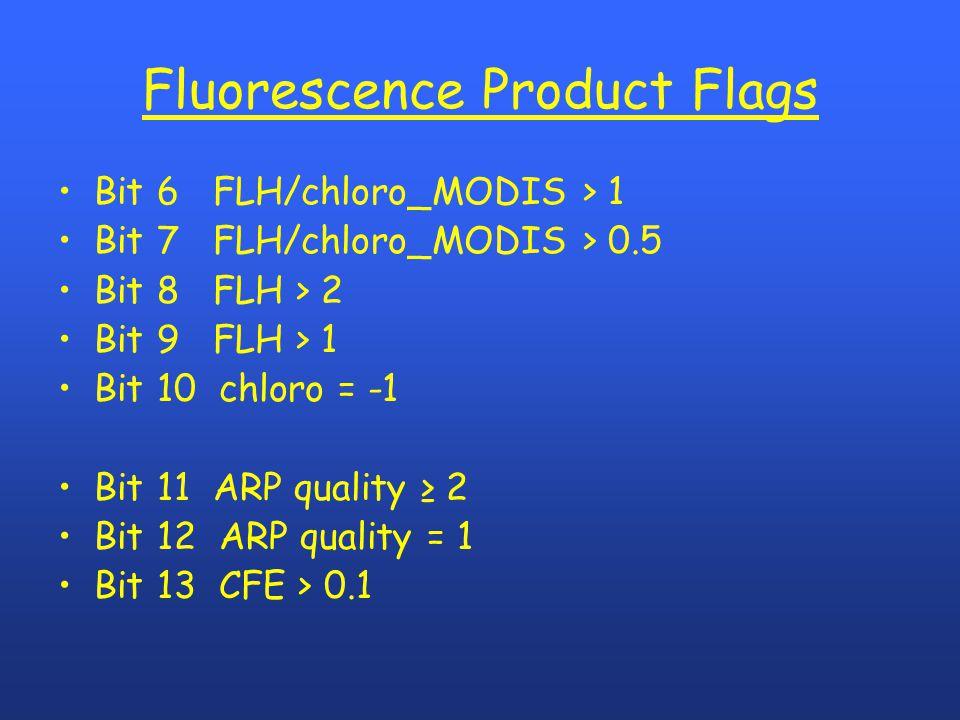 Fluorescence Product Flags Bit 6 FLH/chloro_MODIS > 1 Bit 7 FLH/chloro_MODIS > 0.5 Bit 8 FLH > 2 Bit 9 FLH > 1 Bit 10 chloro = -1 Bit 11 ARP quality ≥
