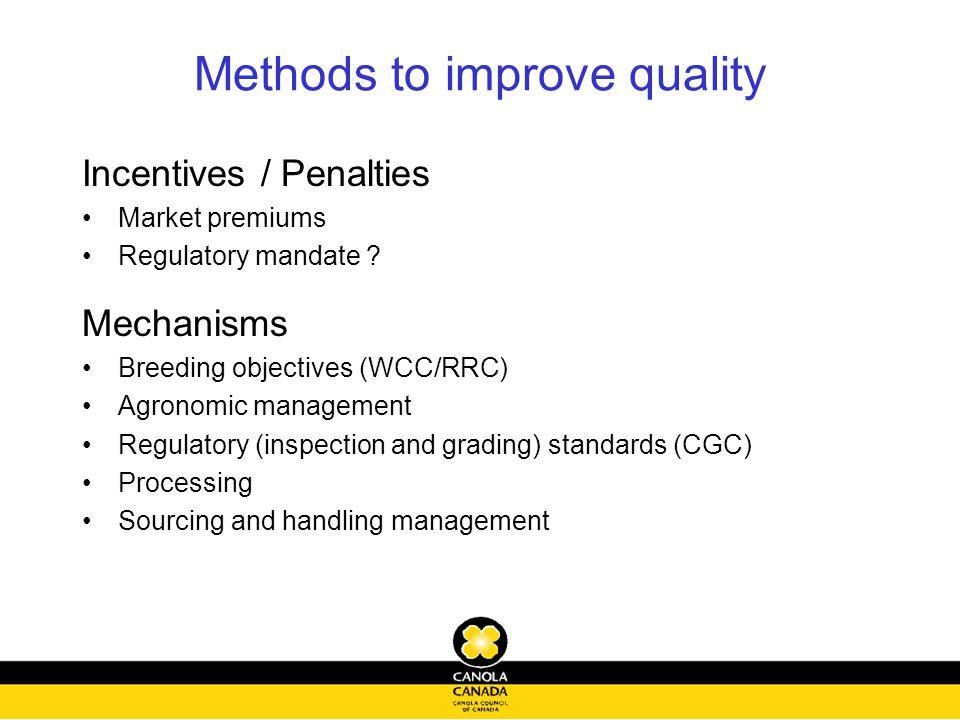 Methods to improve quality Incentives / Penalties Market premiums Regulatory mandate .